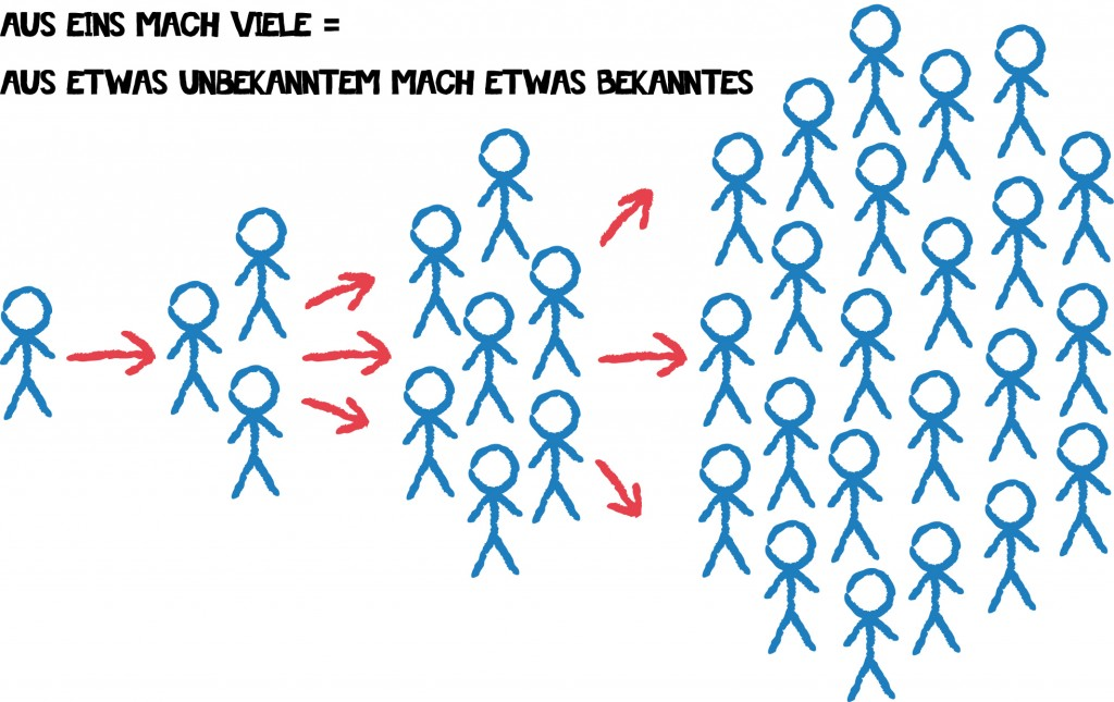 4_SozialeVernetzung_ViralerEffekt